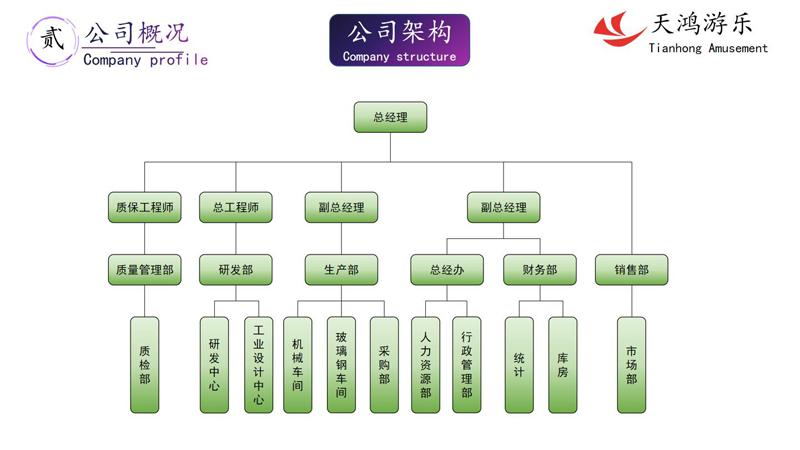 3公司架构.jpg